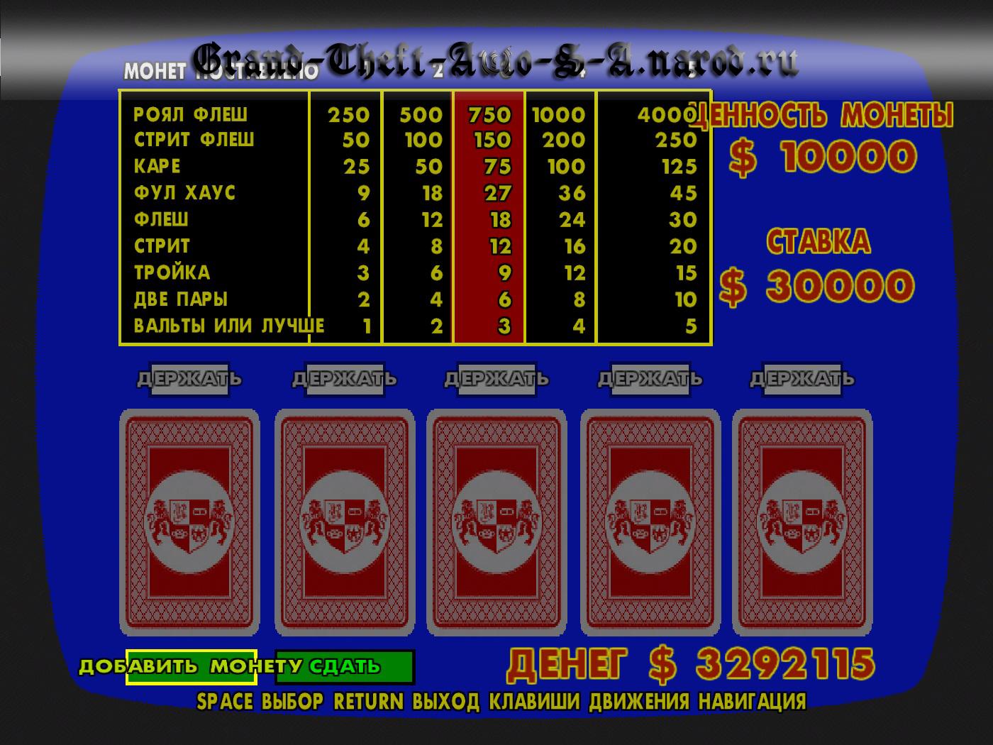 Игровые автоматы играть без ограничений
